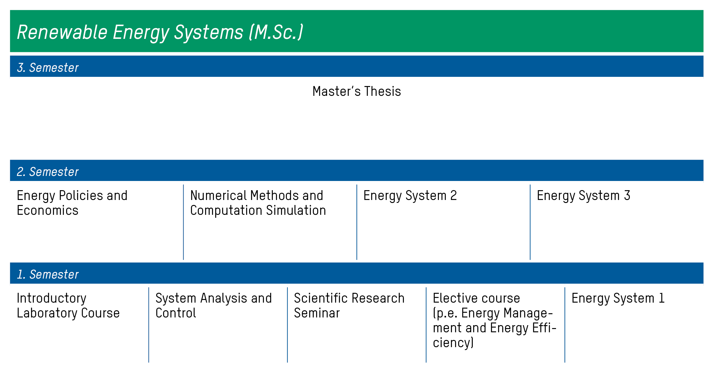 mba thesis renewable energy Thesis ideas for renewable energy - thesis examples for essays certified professional essay writers & resume experts creating amazing resumes that help clients across the globe win more interviews with top employers and get better job offers everyday.