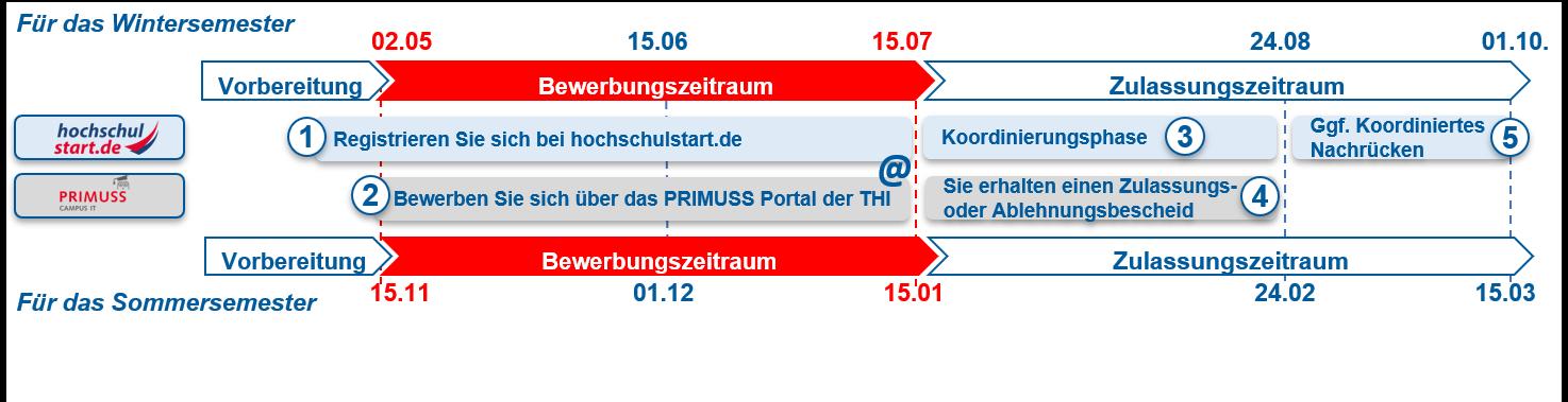 Hochschule Munchen Hm Fakultat Fur Betriebswirtschaft 3